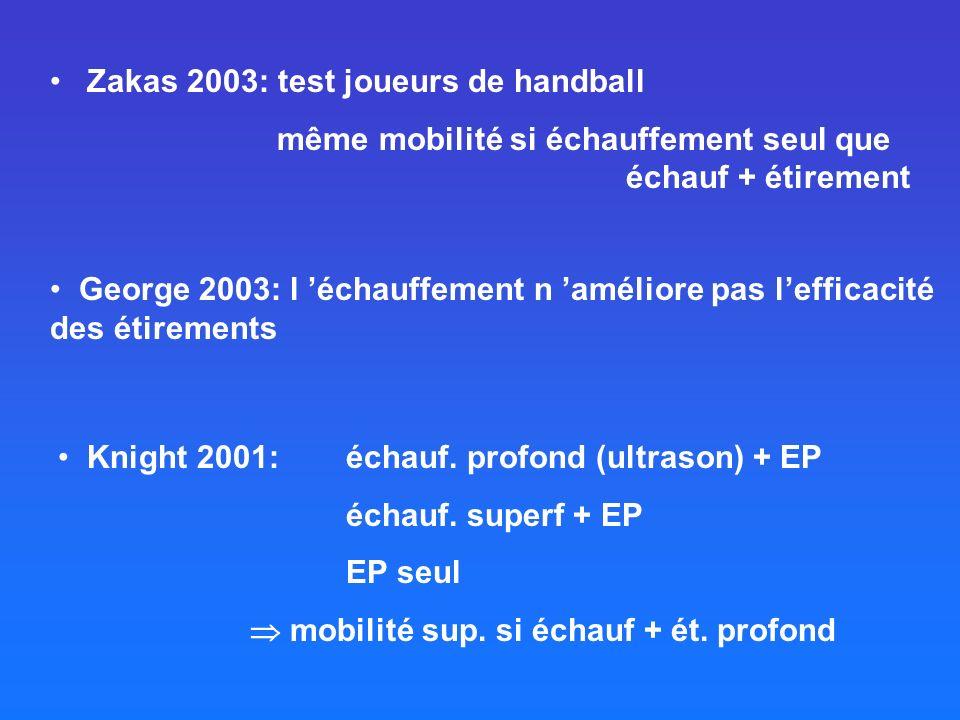 Zakas 2003: test joueurs de handball même mobilité si échauffement seul que échauf + étirement George 2003: l échauffement n améliore pas lefficacité des étirements Knight 2001:échauf.