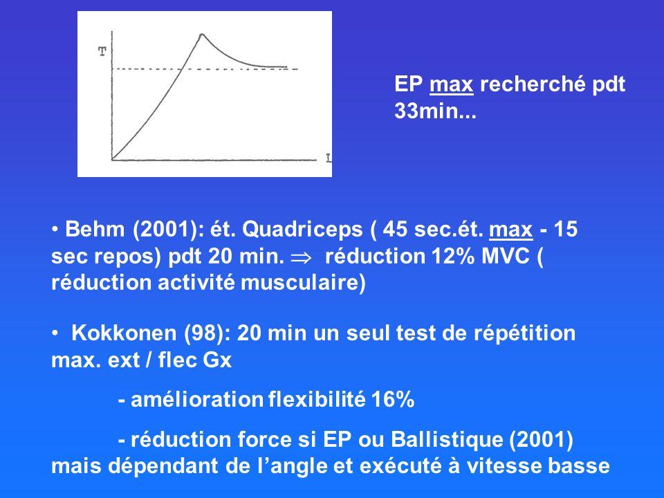 EP max recherché pdt 33min... Behm (2001): ét. Quadriceps ( 45 sec.ét. max - 15 sec repos) pdt 20 min. réduction 12% MVC ( réduction activité musculai
