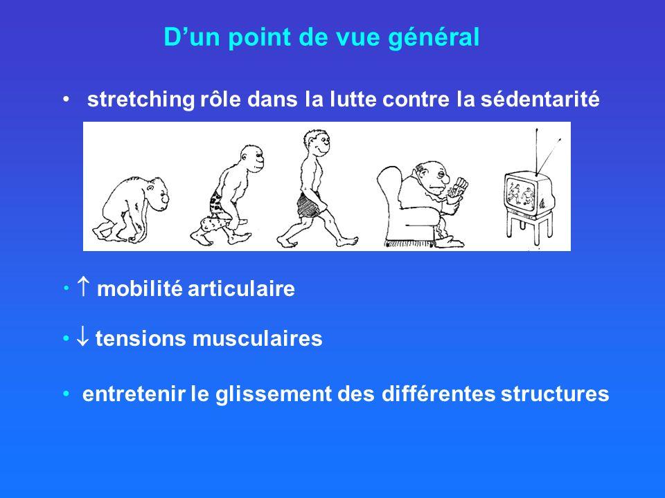 stretching rôle dans la lutte contre la sédentarité Dun point de vue général mobilité articulaire tensions musculaires entretenir le glissement des différentes structures