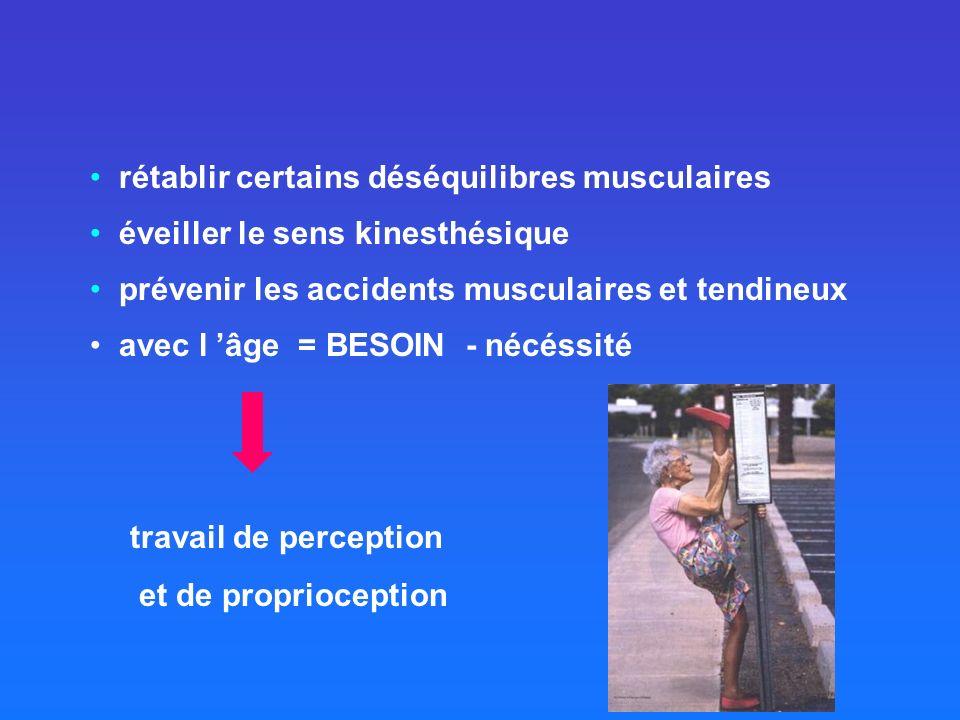 rétablir certains déséquilibres musculaires éveiller le sens kinesthésique prévenir les accidents musculaires et tendineux avec l âge = BESOIN - nécéssité travail de perception et de proprioception