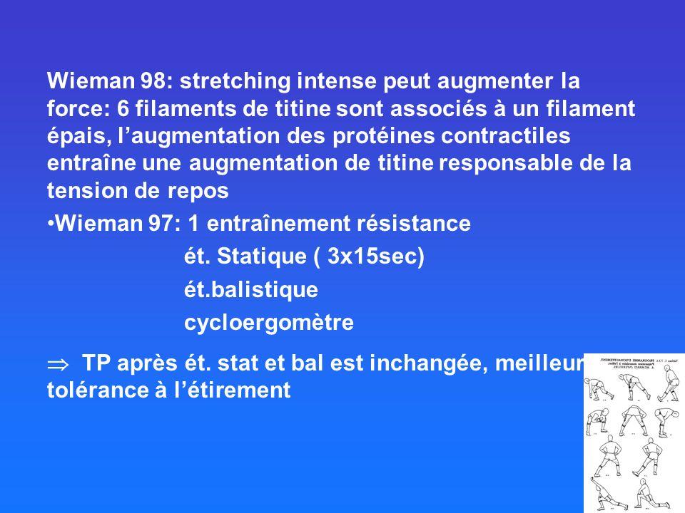 Wieman 98: stretching intense peut augmenter la force: 6 filaments de titine sont associés à un filament épais, laugmentation des protéines contractiles entraîne une augmentation de titine responsable de la tension de repos Wieman 97: 1 entraînement résistance ét.