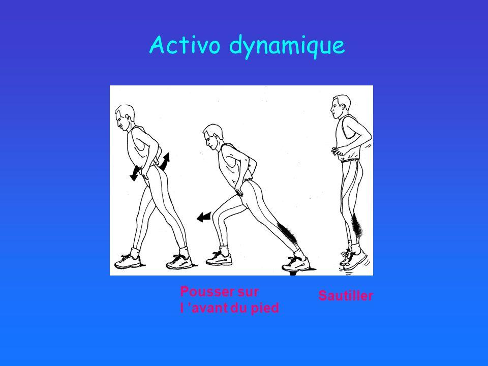 Activo dynamique Pousser sur l avant du pied Sautiller