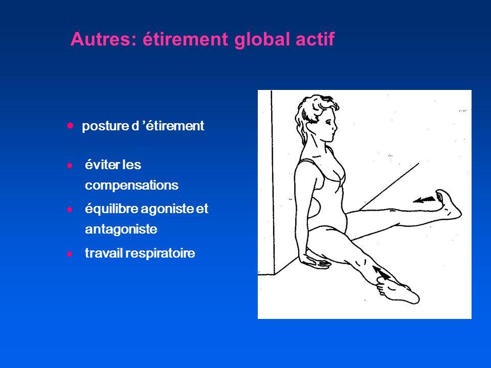 Autres: étirement global actif éviter les compensations équilibre agoniste et antagoniste travail respiratoire posture d étirement