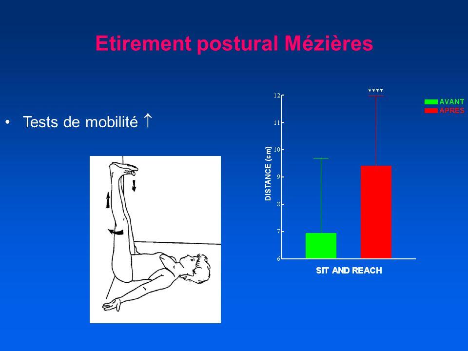 Etirement postural Mézières Tests de mobilité