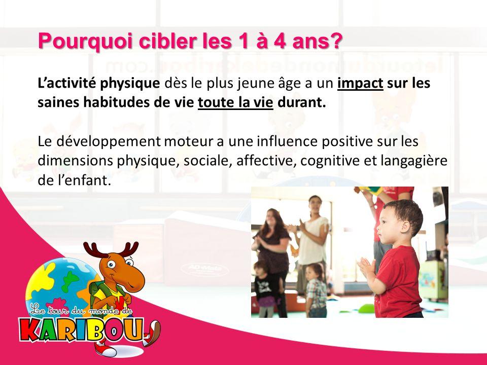 Lactivité physique dès le plus jeune âge a un impact sur les saines habitudes de vie toute la vie durant. Le développement moteur a une influence posi