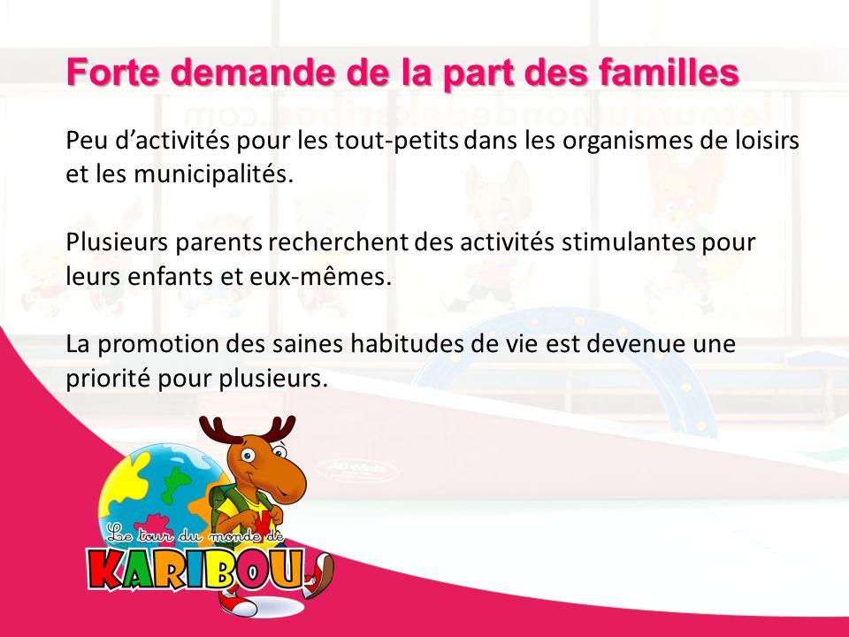 Programme dactivités motrices pour les 1 à 4 ans accompagnés de leur parent.