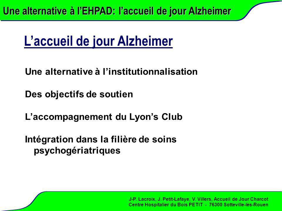 Une alternative à linstitutionnalisation Des objectifs de soutien Laccompagnement du Lyons Club Intégration dans la filière de soins psychogériatrique
