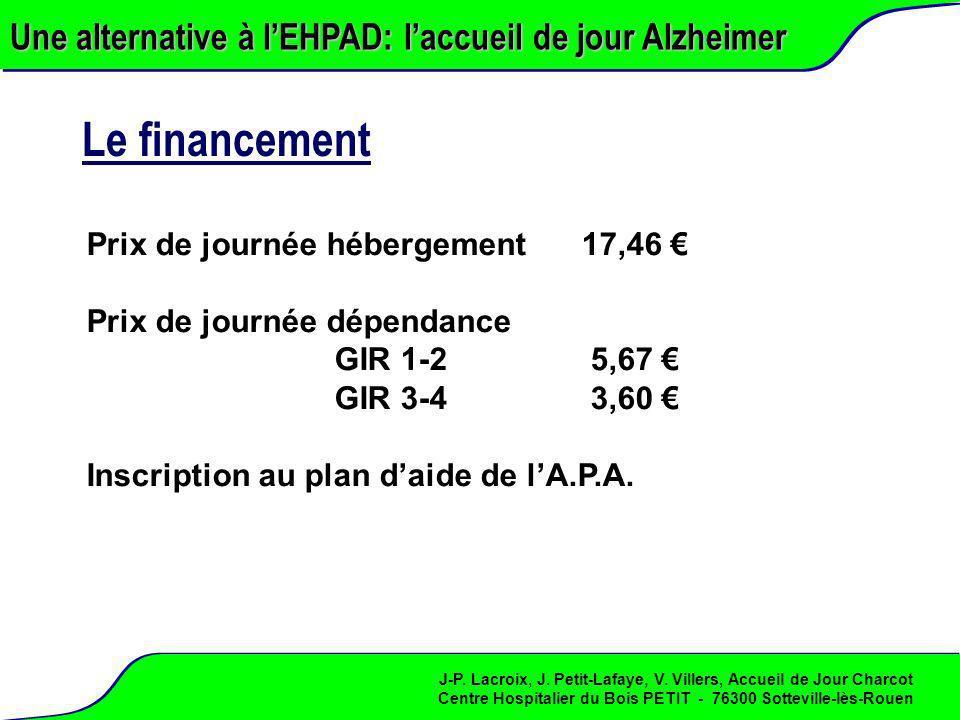 Prix de journée hébergement17,46 Prix de journée dépendance GIR 1-2 5,67 GIR 3-4 3,60 Inscription au plan daide de lA.P.A. J-P. Lacroix, J. Petit-Lafa