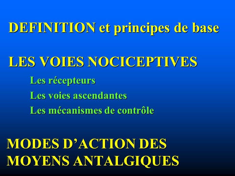 DEFINITION et principes de base LES VOIES NOCICEPTIVES Les récepteurs Les voies ascendantes Les mécanismes de contrôle MODES DACTION DES MOYENS ANTALGIQUES