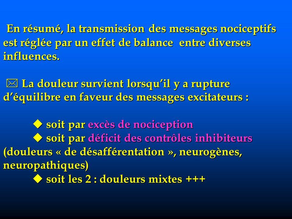 En résumé, la transmission des messages nociceptifs est réglée par un effet de balance entre diverses influences.