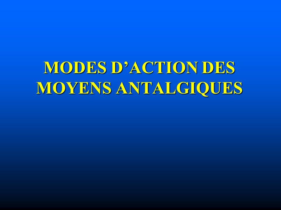 MODES DACTION DES MOYENS ANTALGIQUES