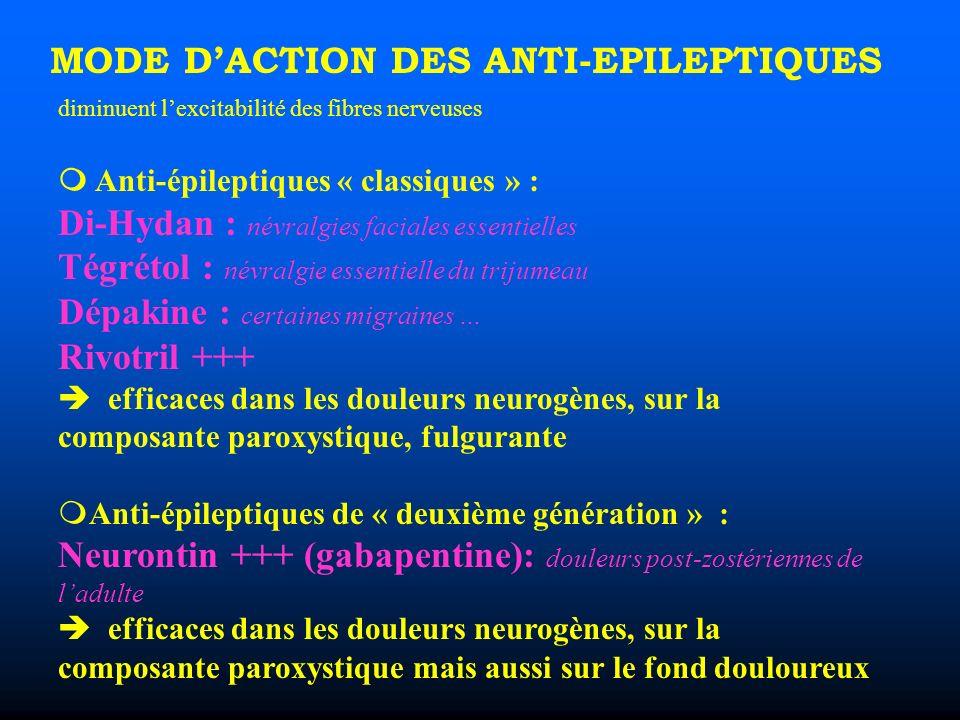 MODE DACTION DES ANTI-EPILEPTIQUES diminuent lexcitabilité des fibres nerveuses Anti-épileptiques « classiques » : Di-Hydan : névralgies faciales essentielles Tégrétol : névralgie essentielle du trijumeau Dépakine : certaines migraines … Rivotril +++ efficaces dans les douleurs neurogènes, sur la composante paroxystique, fulgurante mAnti-épileptiques de « deuxième génération » : Neurontin +++ (gabapentine): douleurs post-zostériennes de ladulte efficaces dans les douleurs neurogènes, sur la composante paroxystique mais aussi sur le fond douloureux