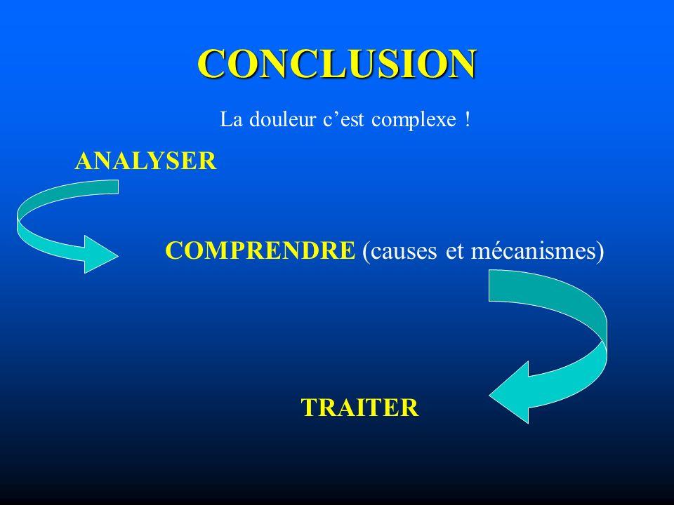 CONCLUSION La douleur cest complexe ! ANALYSER COMPRENDRE (causes et mécanismes) TRAITER
