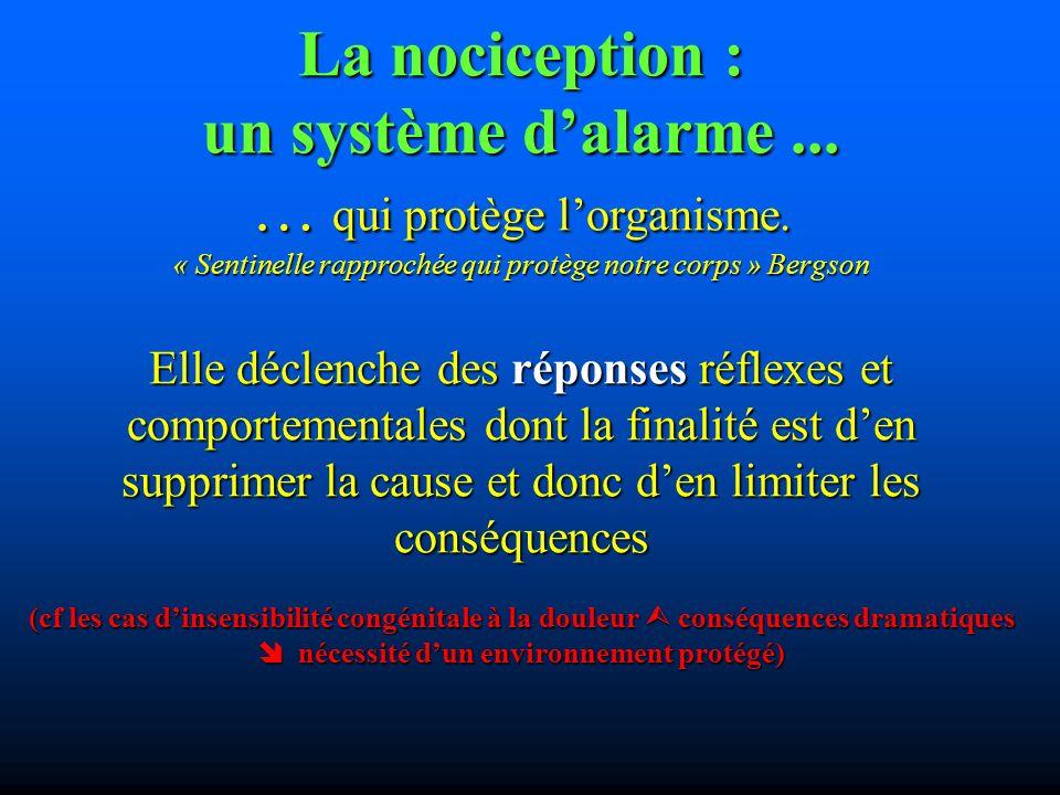 La nociception : un système dalarme...… qui protège lorganisme.