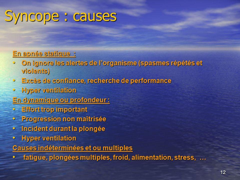 12 Syncope : causes En apnée statique : On ignore les alertes de lorganisme (spasmes répétés et violents) On ignore les alertes de lorganisme (spasmes