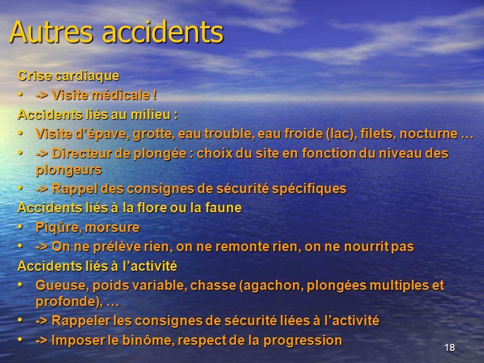 18 Autres accidents Crise cardiaque -> Visite médicale ! -> Visite médicale ! Accidents liés au milieu : Visite dépave, grotte, eau trouble, eau froid