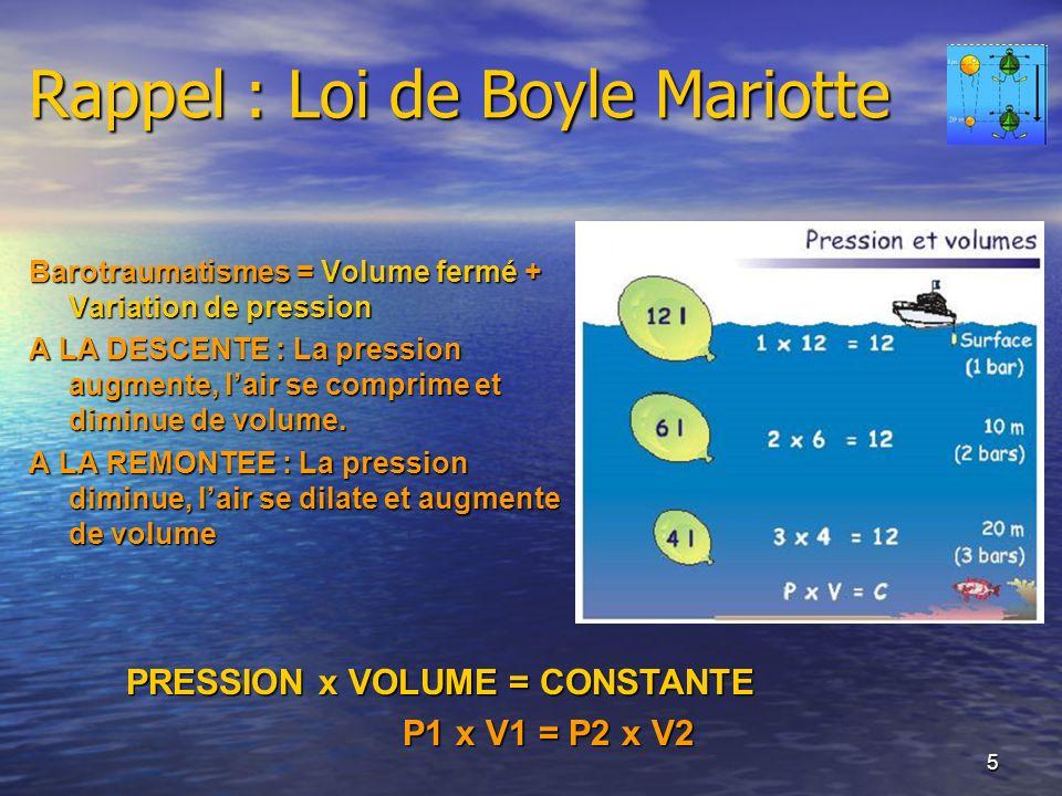 5 Rappel : Loi de Boyle Mariotte Barotraumatismes = Volume fermé + Variation de pression A LA DESCENTE : La pression augmente, lair se comprime et dim