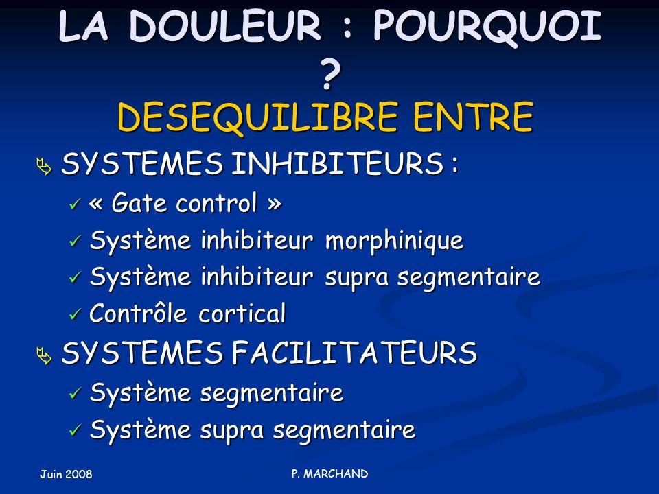 Juin 2008 P. MARCHAND LA DOULEUR : POURQUOI ? DESEQUILIBRE ENTRE SYSTEMES INHIBITEURS : SYSTEMES INHIBITEURS : « Gate control » « Gate control » Systè