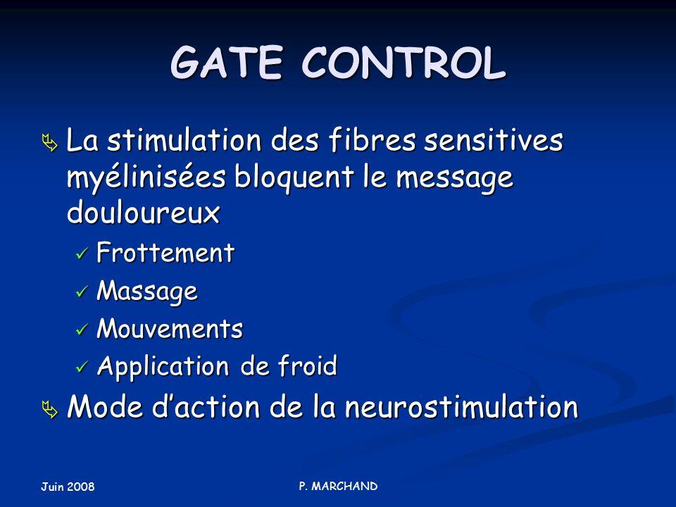 Juin 2008 P. MARCHAND GATE CONTROL La stimulation des fibres sensitives myélinisées bloquent le message douloureux La stimulation des fibres sensitive