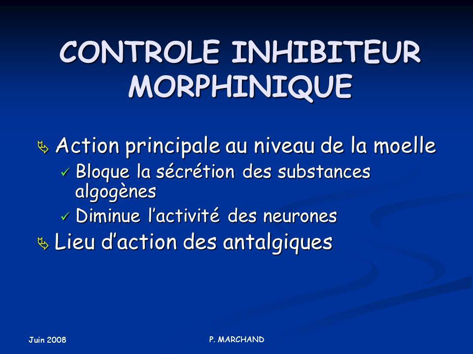Juin 2008 P. MARCHAND CONTROLE INHIBITEUR MORPHINIQUE Action principale au niveau de la moelle Action principale au niveau de la moelle Bloque la sécr