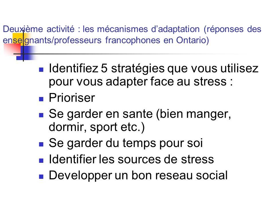 Deuxième activité : les mécanismes dadaptation (réponses des enseignants/professeurs francophones en Ontario) Identifiez 5 stratégies que vous utilise