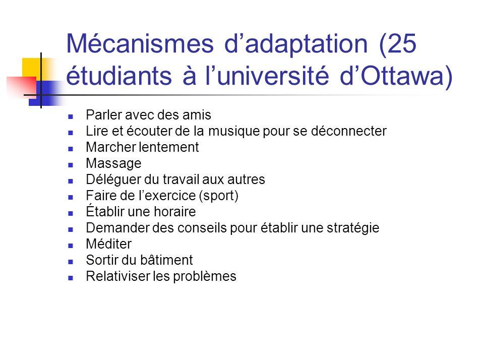Mécanismes dadaptation (25 étudiants à luniversité dOttawa) Parler avec des amis Lire et écouter de la musique pour se déconnecter Marcher lentement M