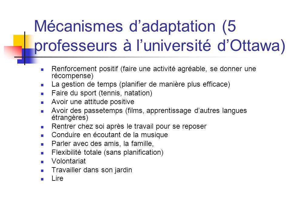 Mécanismes dadaptation (5 professeurs à luniversité dOttawa) Renforcement positif (faire une activité agréable, se donner une récompense) La gestion d