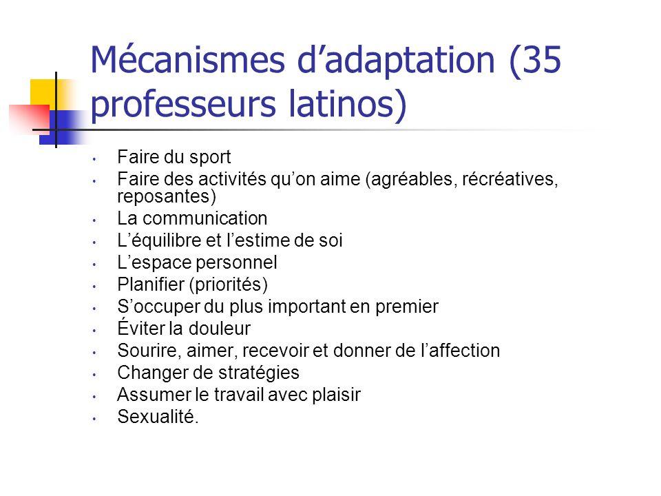 Mécanismes dadaptation (35 professeurs latinos) Faire du sport Faire des activités quon aime (agréables, récréatives, reposantes) La communication Léq