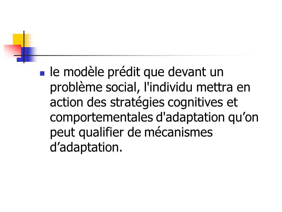 le modèle prédit que devant un problème social, l'individu mettra en action des stratégies cognitives et comportementales d'adaptation quon peut quali