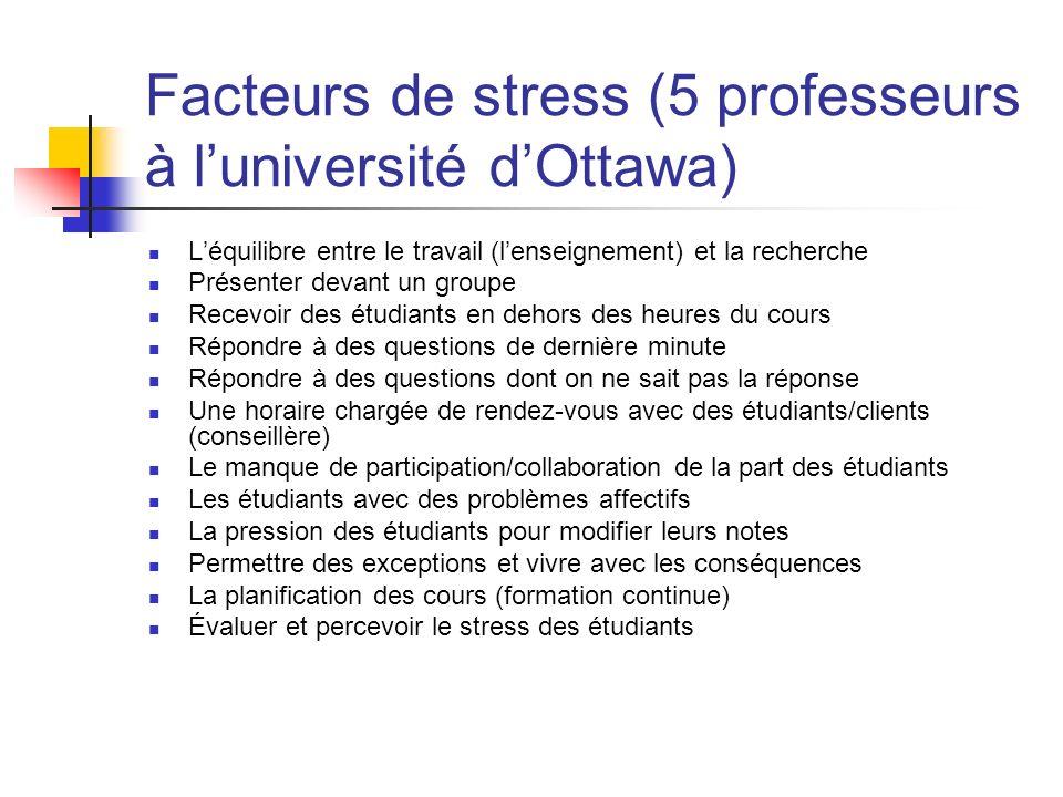 Facteurs de stress (5 professeurs à luniversité dOttawa) Léquilibre entre le travail (lenseignement) et la recherche Présenter devant un groupe Recevo