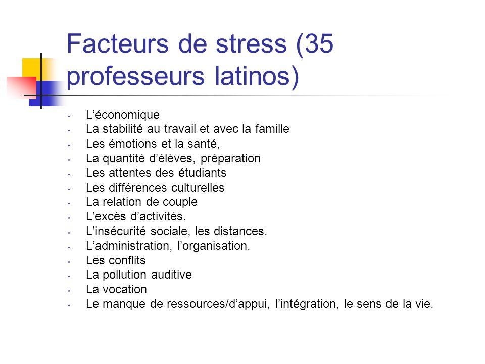 Facteurs de stress (35 professeurs latinos) Léconomique La stabilité au travail et avec la famille Les émotions et la santé, La quantité délèves, prép