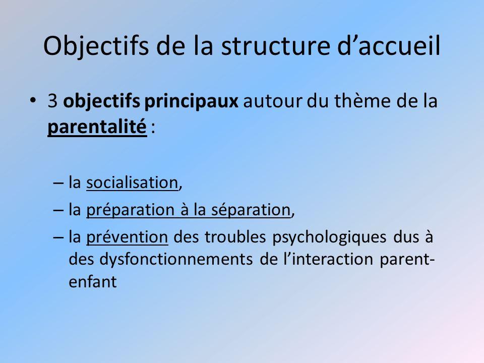 Objectifs de la structure daccueil 3 objectifs principaux autour du thème de la parentalité : – la socialisation, – la préparation à la séparation, –