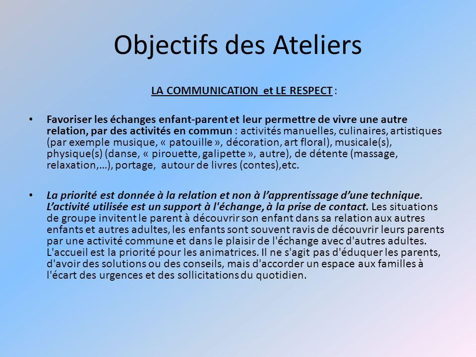 Objectifs des Ateliers LA COMMUNICATION et LE RESPECT : Favoriser les échanges enfant-parent et leur permettre de vivre une autre relation, par des ac