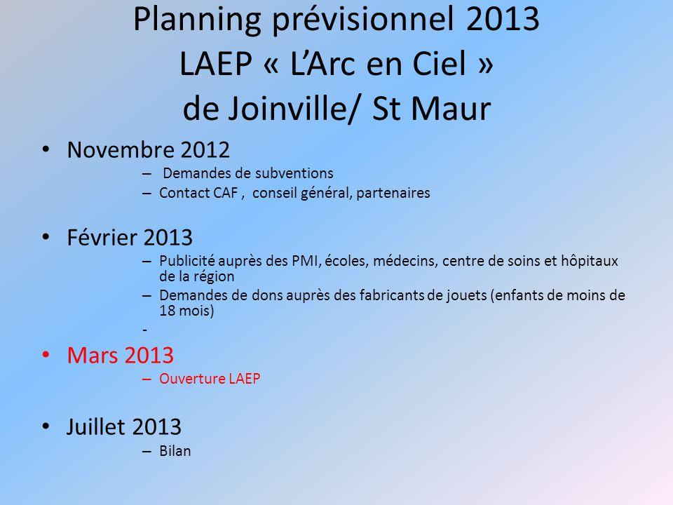 Planning prévisionnel 2013 LAEP « LArc en Ciel » de Joinville/ St Maur Novembre 2012 – Demandes de subventions – Contact CAF, conseil général, partena