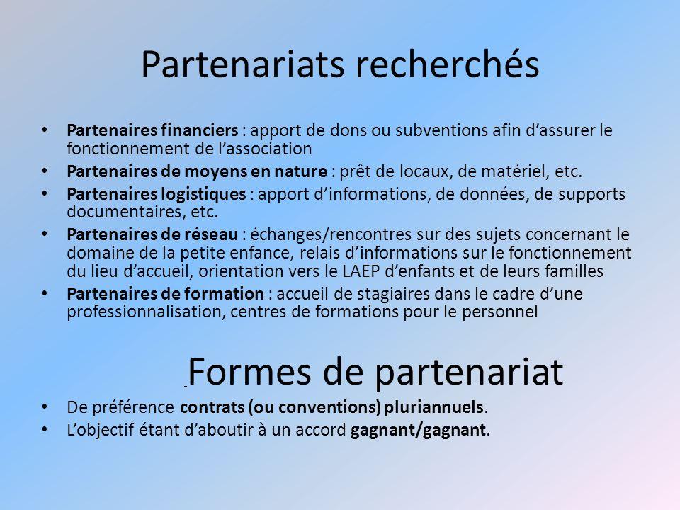 Partenariats recherchés Partenaires financiers : apport de dons ou subventions afin dassurer le fonctionnement de lassociation Partenaires de moyens e