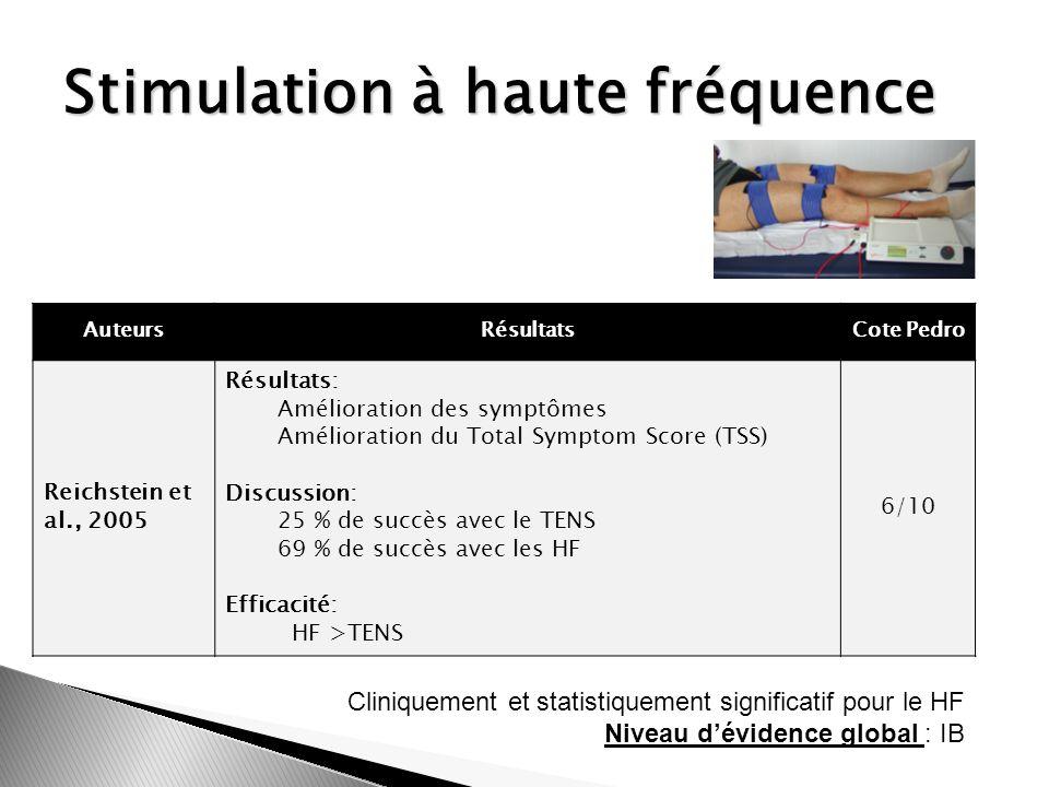 Stimulation à haute fréquence AuteursRésultatsCote Pedro Reichstein et al., 2005 Résultats: Amélioration des symptômes Amélioration du Total Symptom S