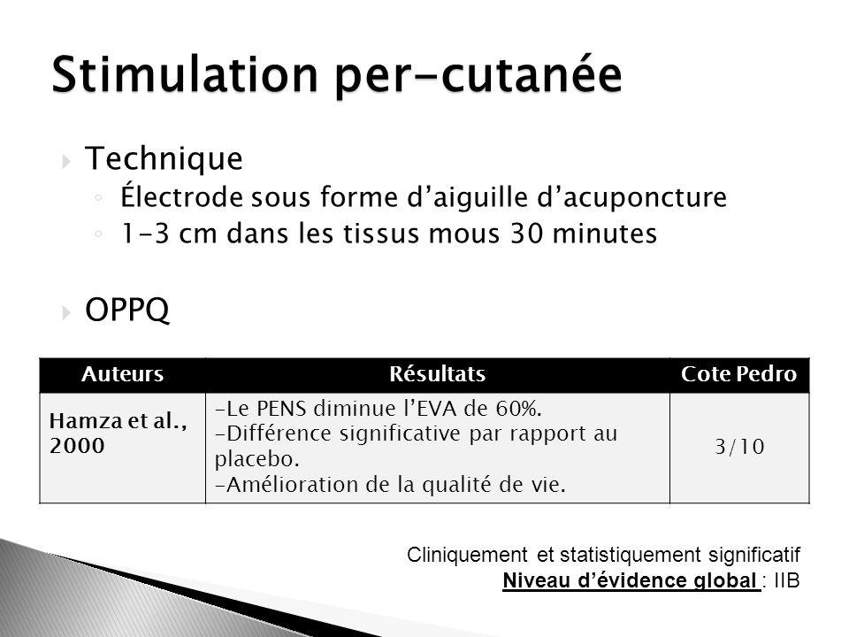 Technique Électrode sous forme daiguille dacuponcture 1-3 cm dans les tissus mous 30 minutes OPPQ Stimulation per-cutanée AuteursRésultatsCote Pedro H