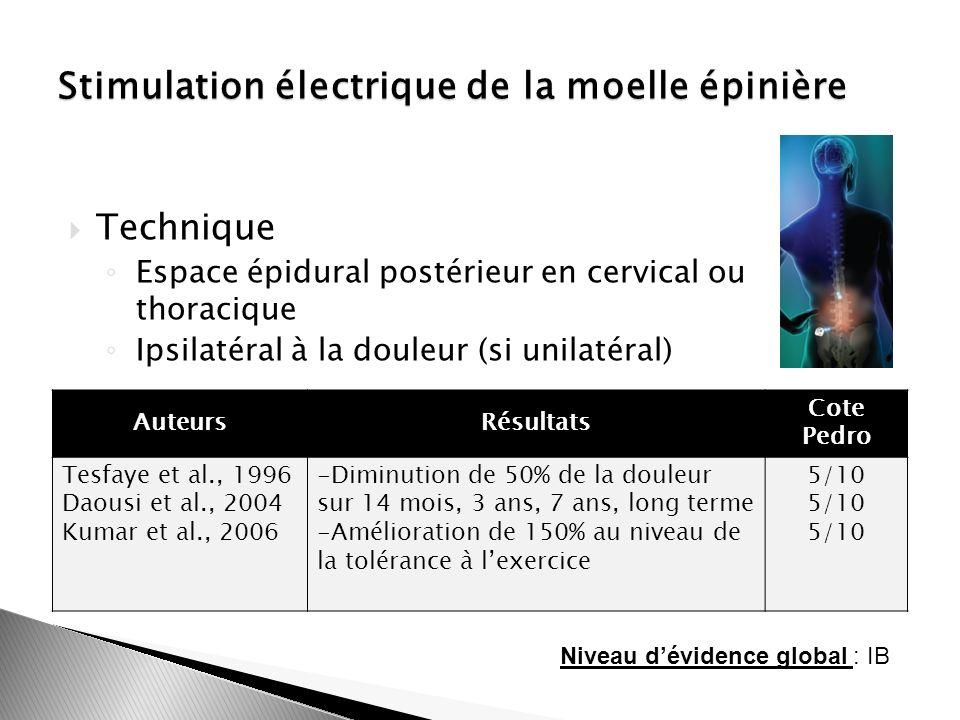 Technique Espace épidural postérieur en cervical ou thoracique Ipsilatéral à la douleur (si unilatéral) Stimulation électrique de la moelle épinière A