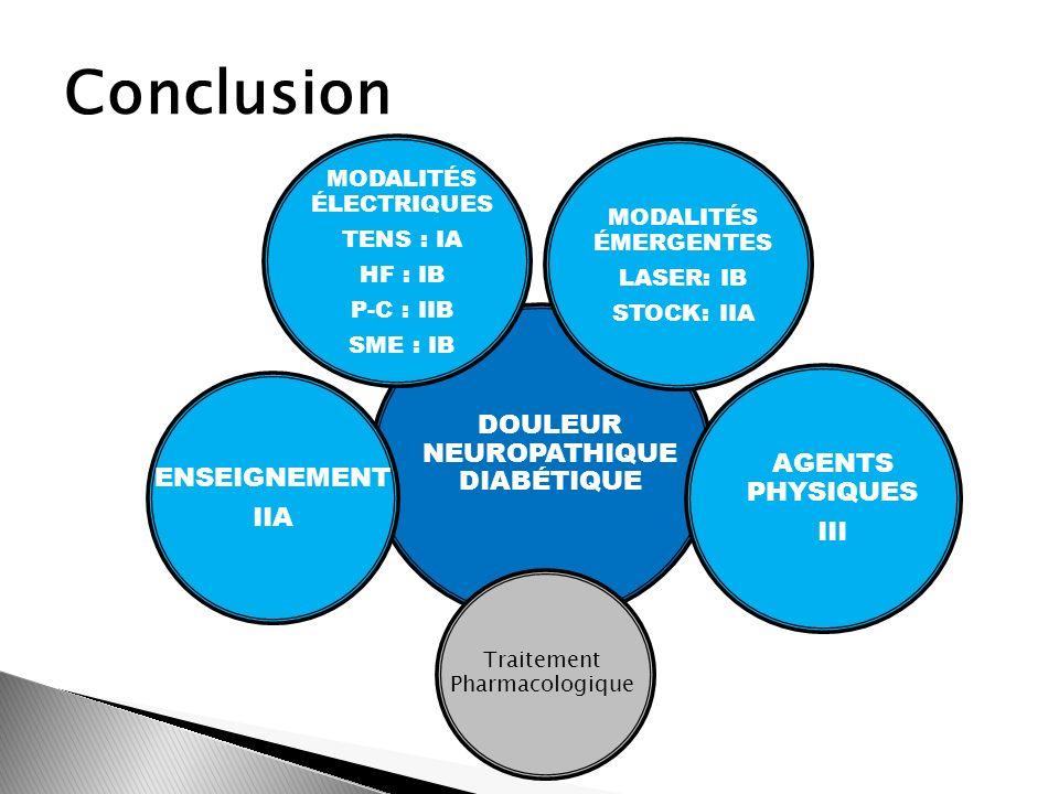 Conclusion DOULEUR NEUROPATHIQUE DIABÉTIQUE MODALITÉS ÉLECTRIQUES TENS : IA HF : IB P-C : IIB SME : IB ENSEIGNEMENT IIA Traitement Pharmacologique AGE