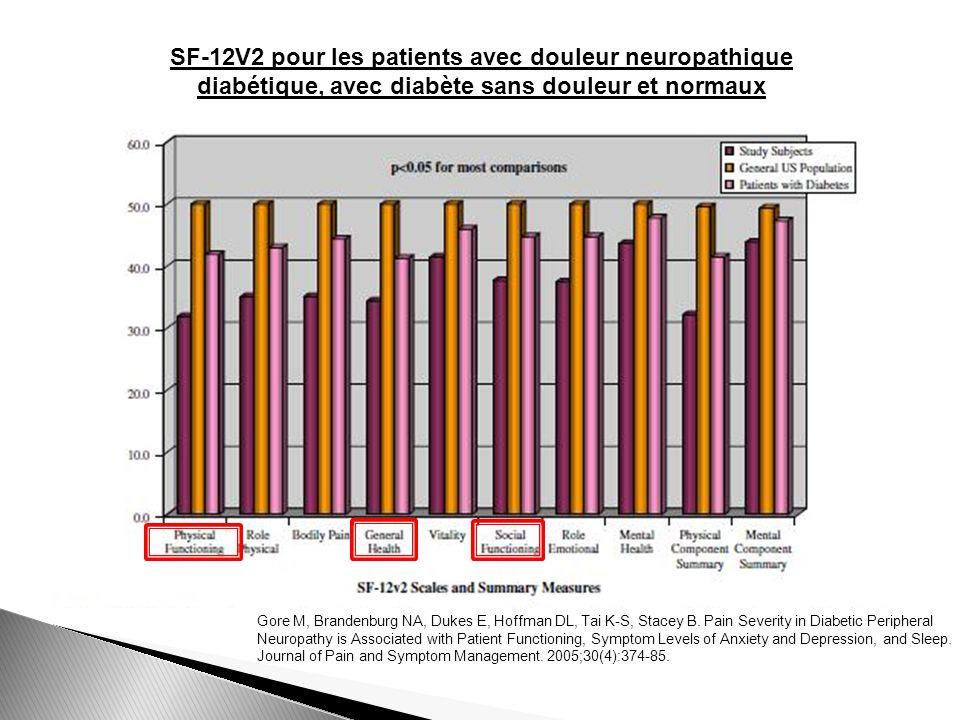 Impacts de la douleur Aucun instrument spécifique au diabète EVA Dycks Neuropathy Staging Neuropathy Total Symptom Score-6 Neuropathy Pain Scale Qualité de vie Nottingham Health Profile SF-36 NeuroQoL HADS, PADS, BPI