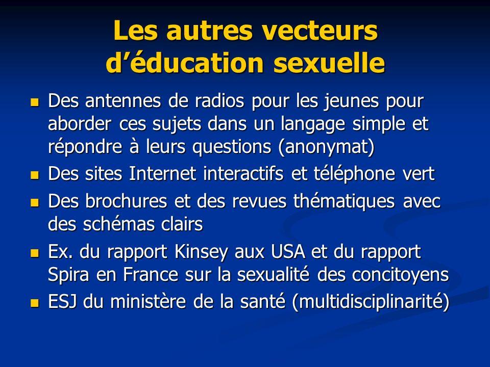 Les autres vecteurs déducation sexuelle Des antennes de radios pour les jeunes pour aborder ces sujets dans un langage simple et répondre à leurs ques