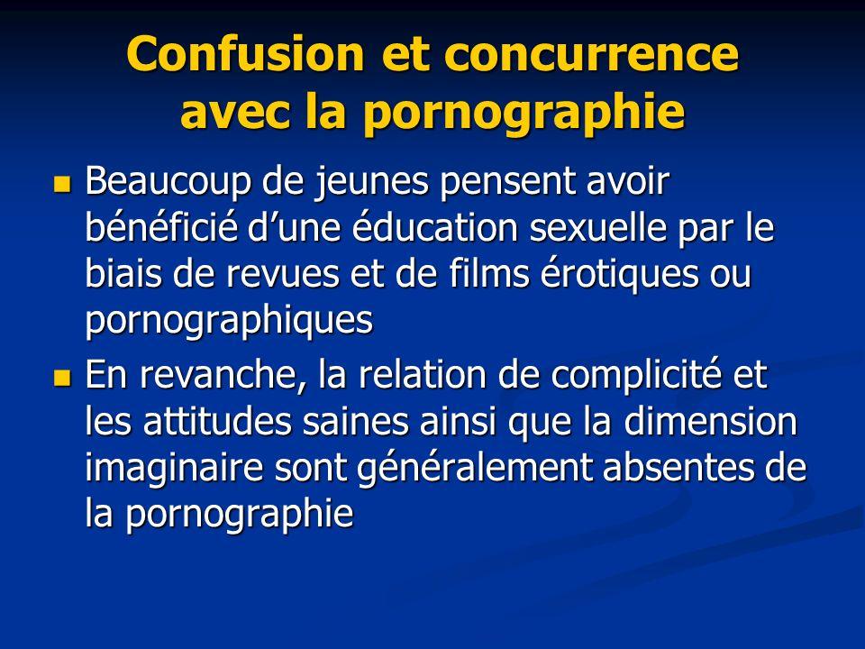 Confusion et concurrence avec la pornographie Beaucoup de jeunes pensent avoir bénéficié dune éducation sexuelle par le biais de revues et de films érotiques ou pornographiques Beaucoup de jeunes pensent avoir bénéficié dune éducation sexuelle par le biais de revues et de films érotiques ou pornographiques En revanche, la relation de complicité et les attitudes saines ainsi que la dimension imaginaire sont généralement absentes de la pornographie En revanche, la relation de complicité et les attitudes saines ainsi que la dimension imaginaire sont généralement absentes de la pornographie