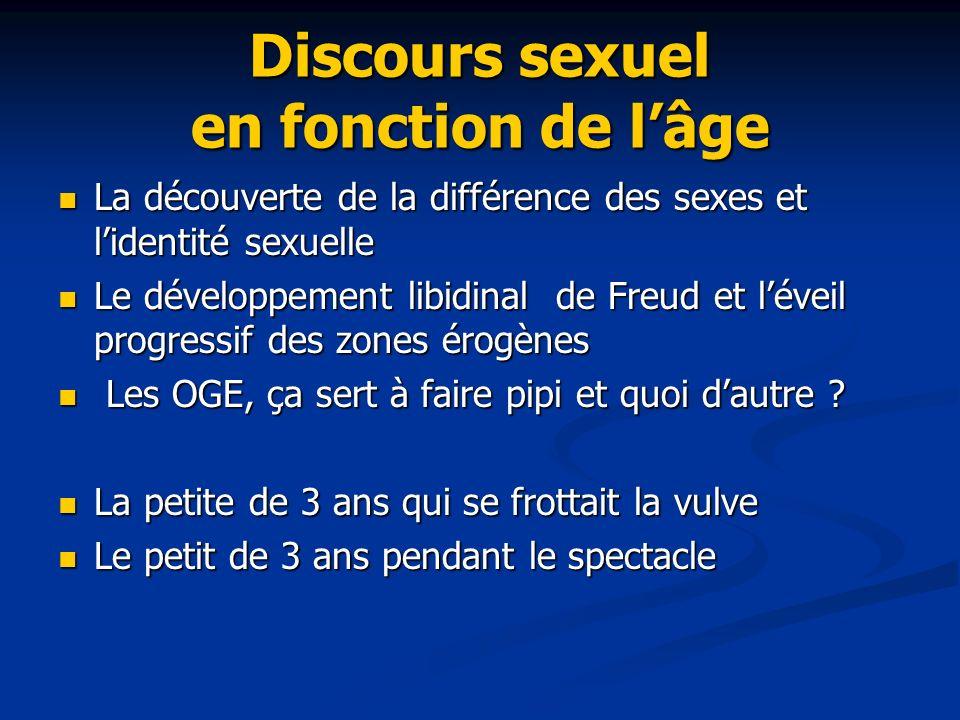 Discours sexuel en fonction de lâge La découverte de la différence des sexes et lidentité sexuelle La découverte de la différence des sexes et lidenti