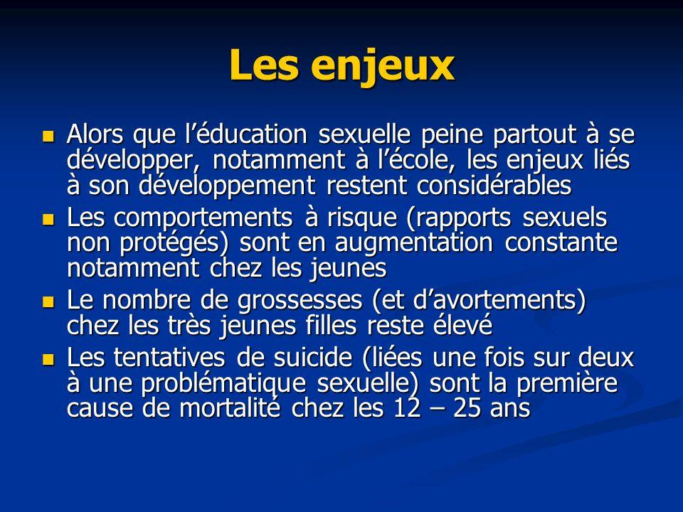 Les enjeux Alors que léducation sexuelle peine partout à se développer, notamment à lécole, les enjeux liés à son développement restent considérables