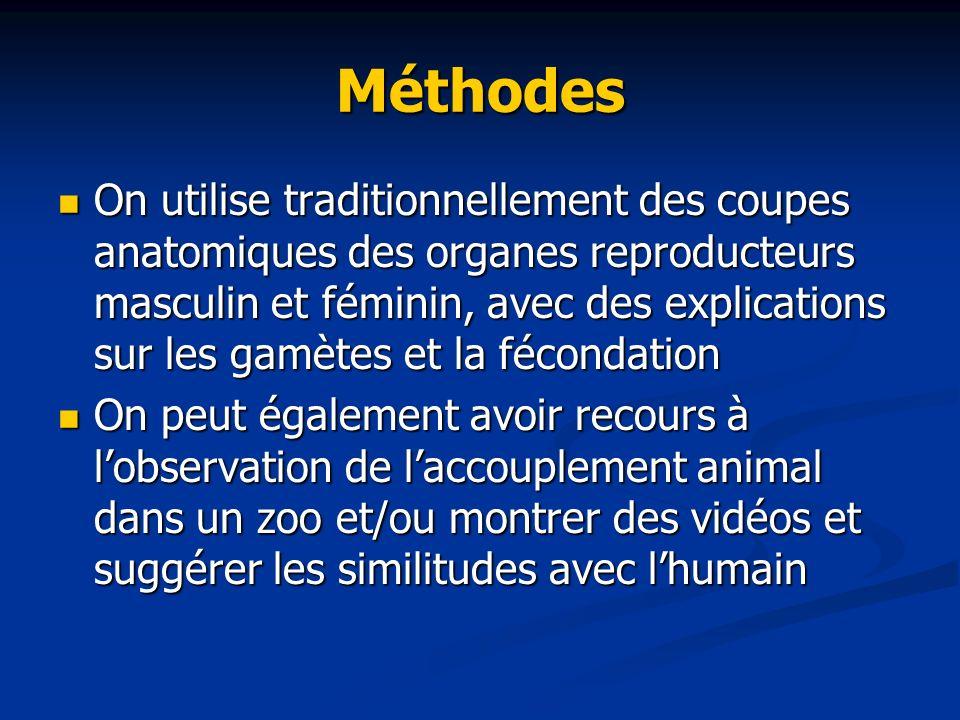 Méthodes On utilise traditionnellement des coupes anatomiques des organes reproducteurs masculin et féminin, avec des explications sur les gamètes et