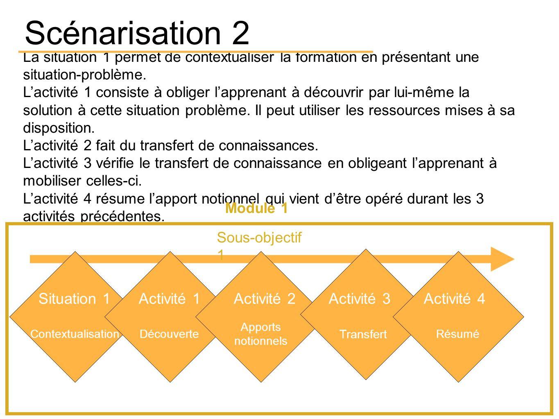 La situation 1 permet de contextualiser la formation en présentant une situation-problème. Lactivité 1 consiste à obliger lapprenant à découvrir par l