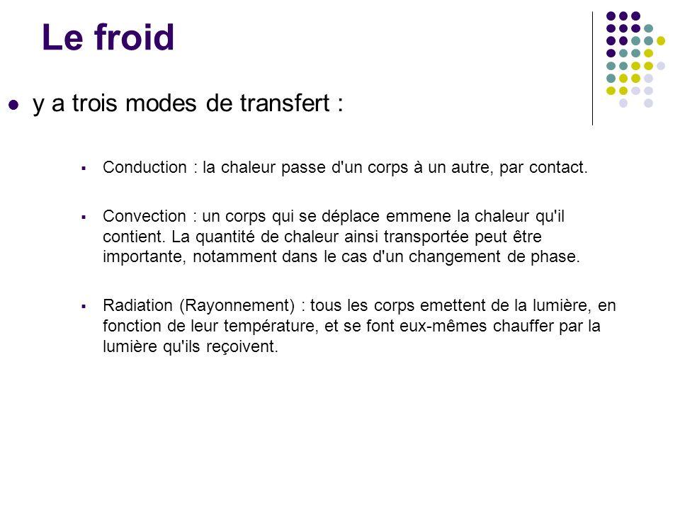 Le froid y a trois modes de transfert : Conduction : la chaleur passe d'un corps à un autre, par contact. Convection : un corps qui se déplace emmene