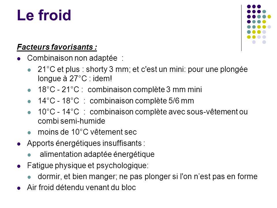 Le froid Facteurs favorisants : Combinaison non adaptée : 21°C et plus : shorty 3 mm; et c'est un mini: pour une plongée longue à 27°C : idem! 18°C -