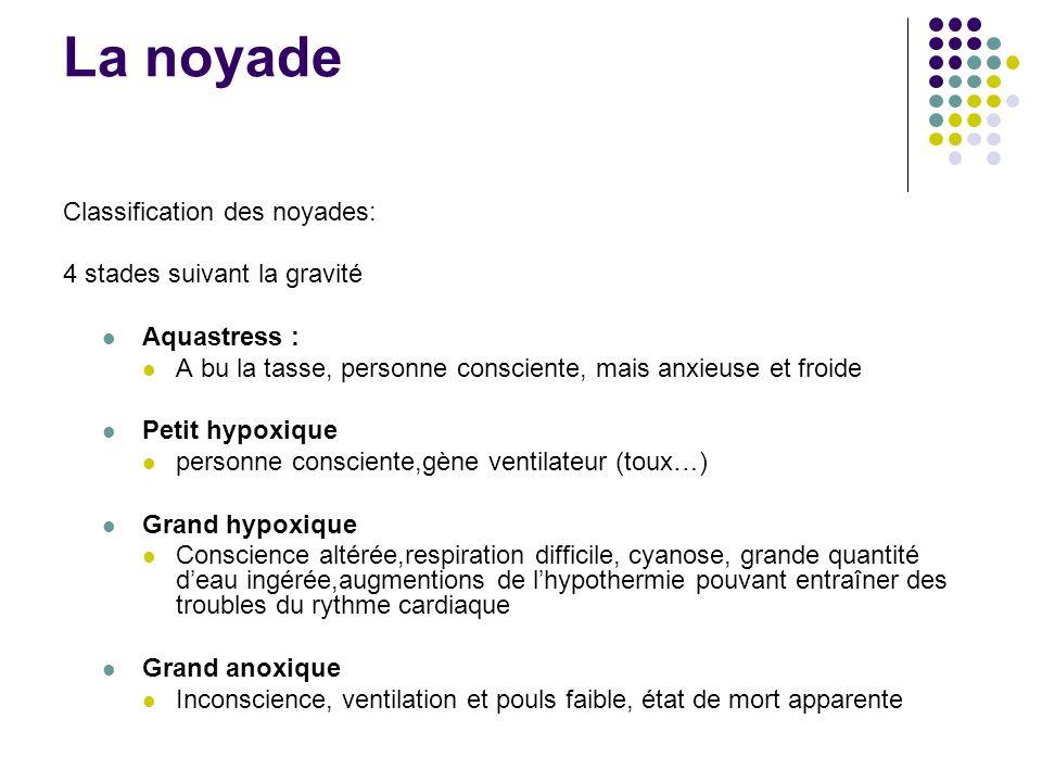 La noyade Classification des noyades: 4 stades suivant la gravité Aquastress : A bu la tasse, personne consciente, mais anxieuse et froide Petit hypox