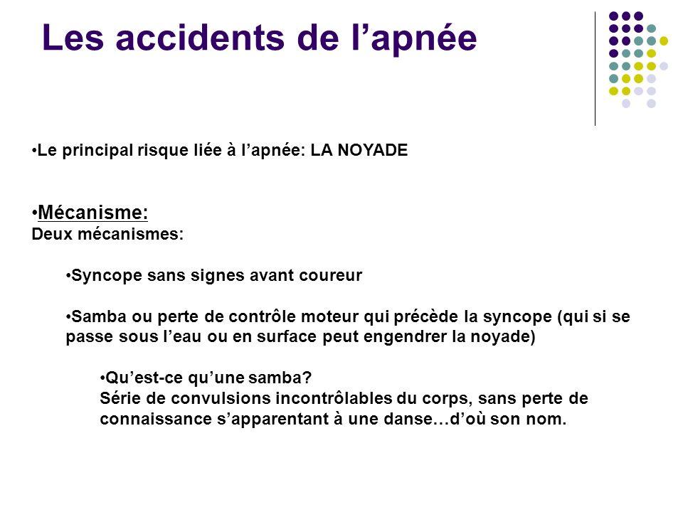 Le principal risque liée à lapnée: LA NOYADE Mécanisme: Deux mécanismes: Syncope sans signes avant coureur Samba ou perte de contrôle moteur qui précè